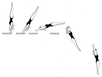 school-chalao-diving-armstand-dives-6 image