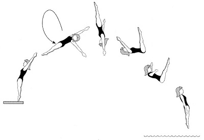 school-chalao-diving-twisting-dives-5 image
