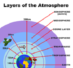 school-chalao-atmosphere of earth image1