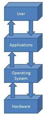 school-chalao-operating-system image1
